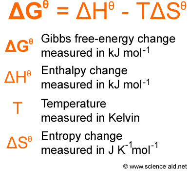 equation of Gibbs free-energy change