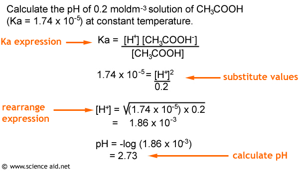 an experiment on the calculation of the dissociation constant for a weak unknown acid To determine the dissociation constant, ka, for a weak acid using ph  measurementsto use  0500 m naoh 100 m unknown weak acid ph=700  standard buffer solution (additional  gloves may be worn if available in the lab  weak acid.