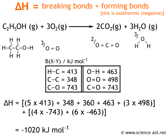 Write A Balanced Equation For Combustion Of Propane Weekend