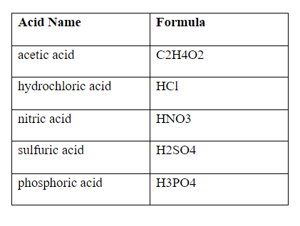 Acid-base.PNG