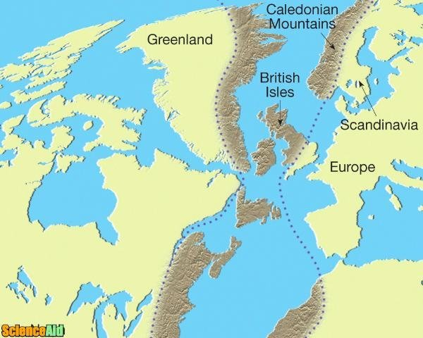 what is the theory of continental drift