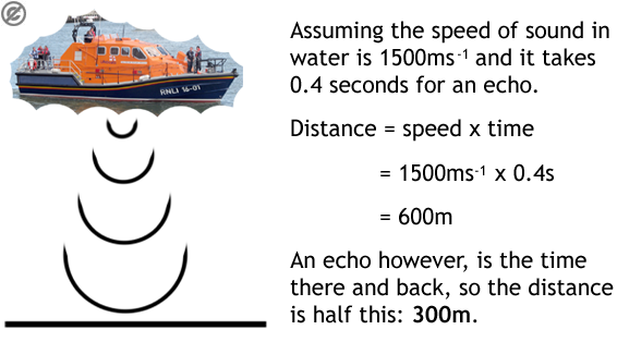 example of how sonar is ued to calculate the depth of sea beds