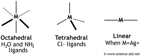 octahedral, tetrahedral and linear complexes