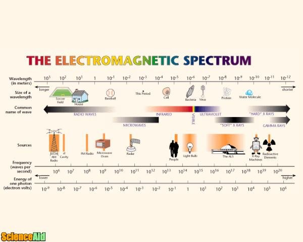 maxwell electromagnetic theory of light pdf