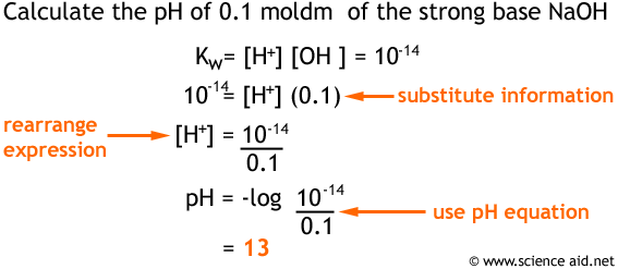 calculating the pH of strong bases using Kw