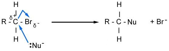 mechanism of nucleophilic substitution in Bromoalkanes