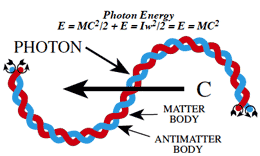 19-photon-energy.png