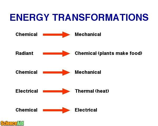 law of energy conservation
