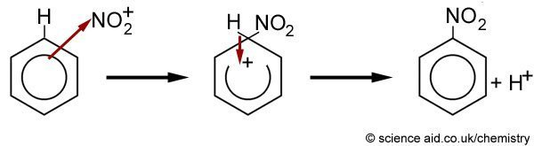 the mechanism for the nitration of benzene