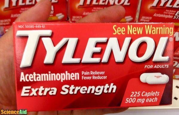 Ibuprofen Vs Aspirin For Hangover