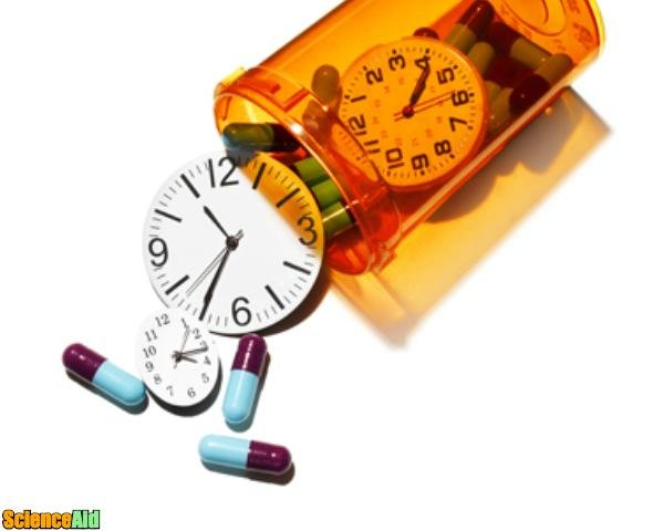 How to take Lisinopril 43069.jpg