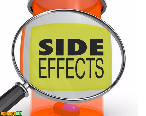 Side effects of Lisinopril 30935.jpg