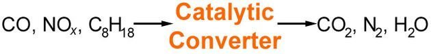 catalytic conversion