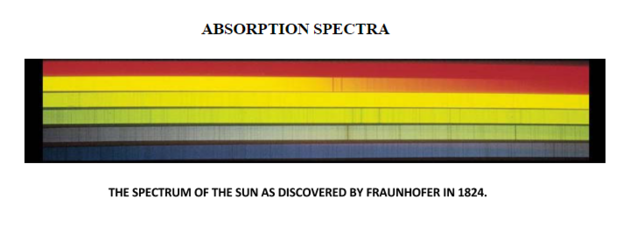 Absorption Spectra.PNG