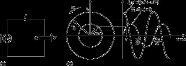 understanding ac circuits